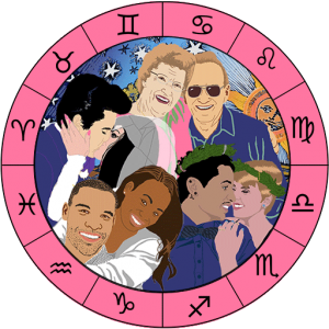 Birth Chart Compatibility | Horoscope Compatibility Analysis For Couples